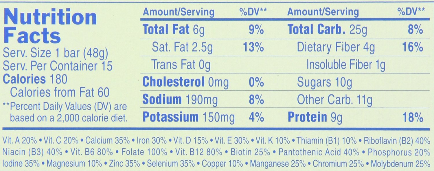 Chocolate Chip Cookie Dough Nutritional Facts